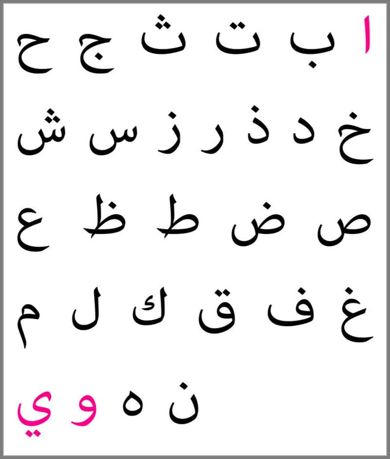 Arabic voice overs