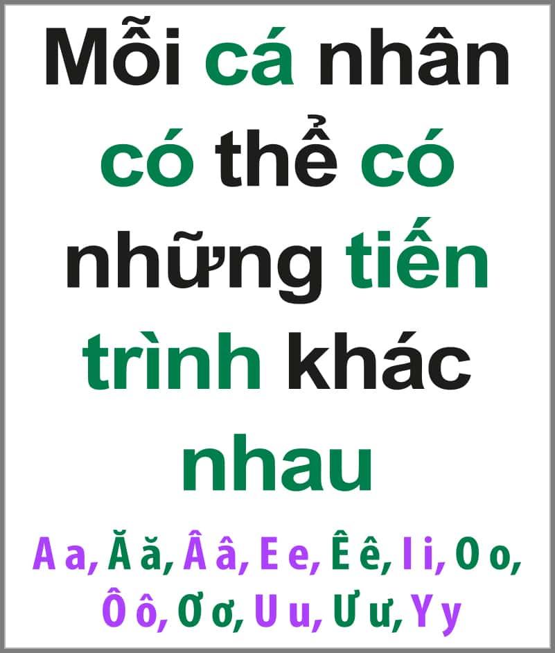 Vietnamese Language Corner