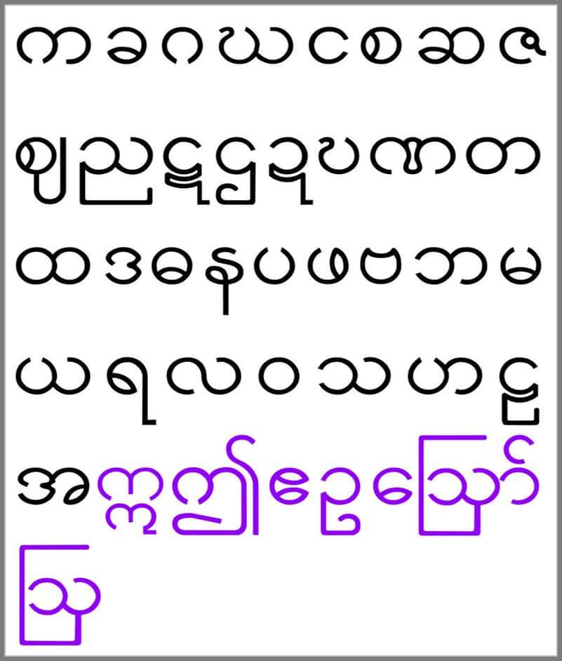 Burmese voice-over services