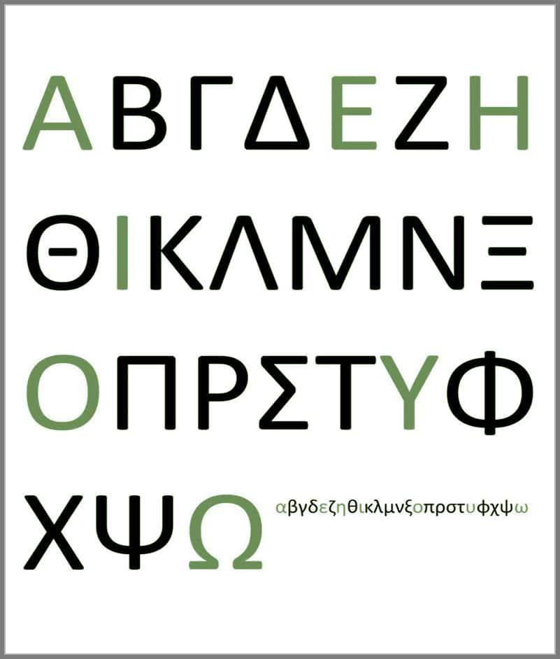 Greek Language Corner
