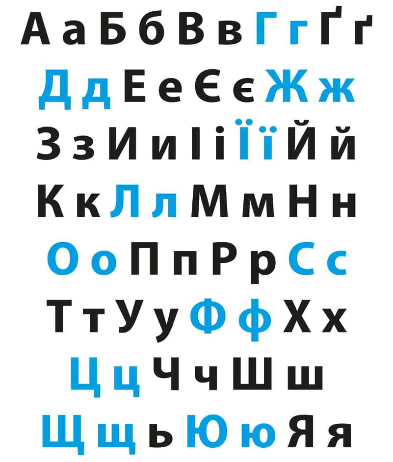 Ukrainian Language Corner