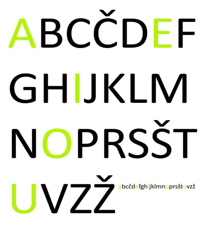 Slovenian language corner